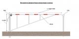 Механический шлагбаум поворотный (эконом) ШЭ-3000